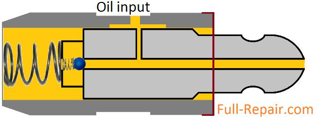 1 8 GDI Ticking engine Sound(hydraulic tappets)   Pajero IO, Pinin
